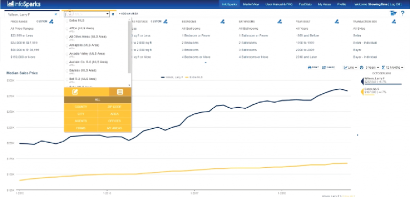 MarketView MLS
